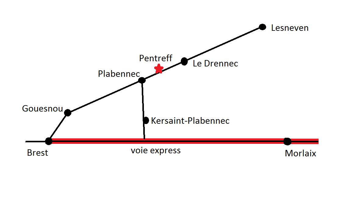 Plan-Pentreff